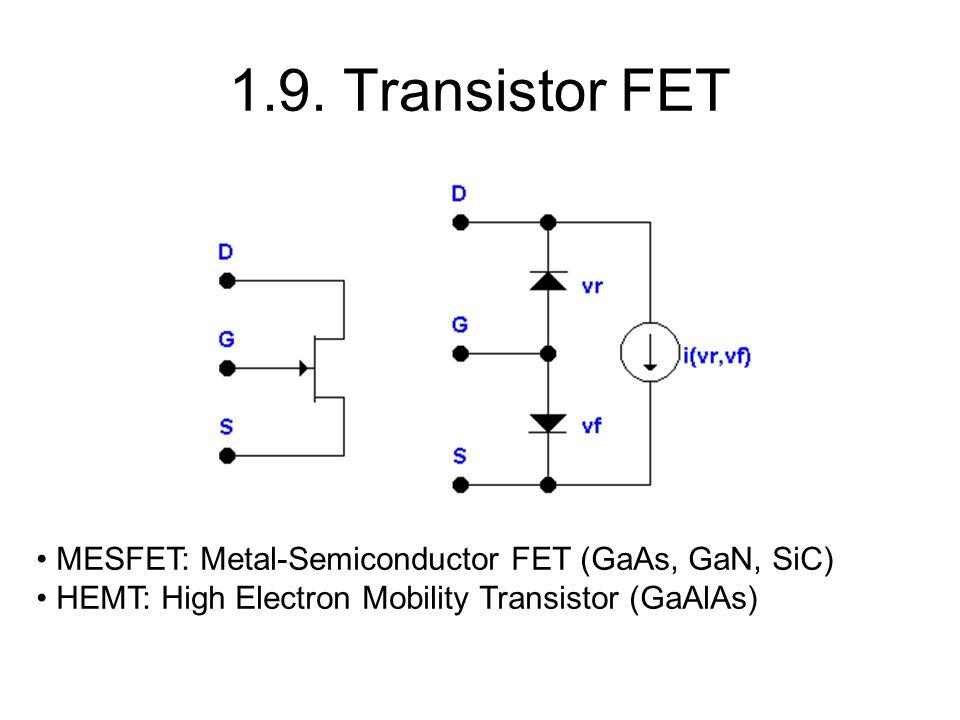 1.9. Transistor FET MESFET: Metal-Semiconductor FET (GaAs, GaN, SiC)