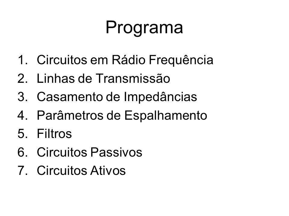 Programa Circuitos em Rádio Frequência Linhas de Transmissão