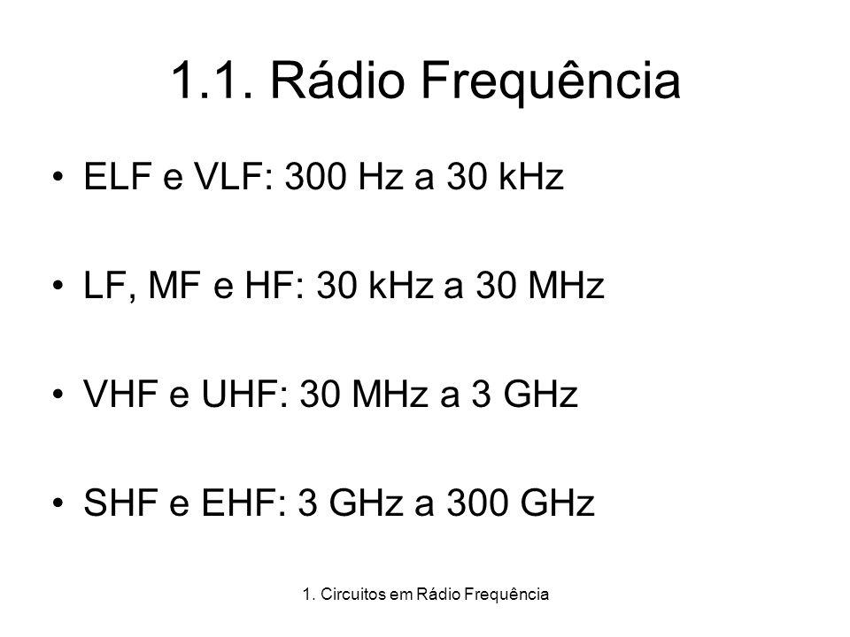 1. Circuitos em Rádio Frequência