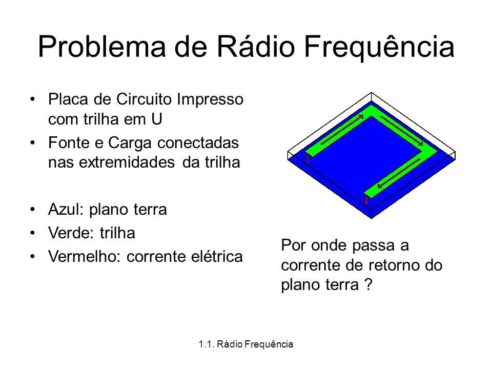 Problema de Rádio Frequência