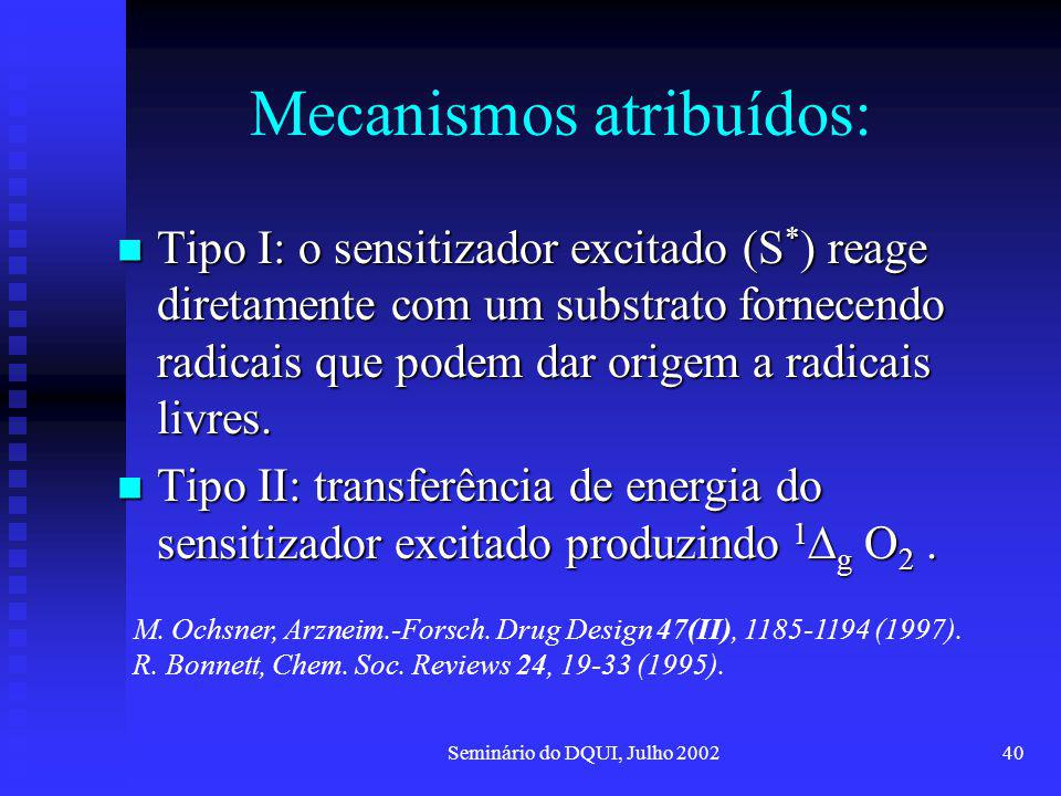Mecanismos atribuídos: