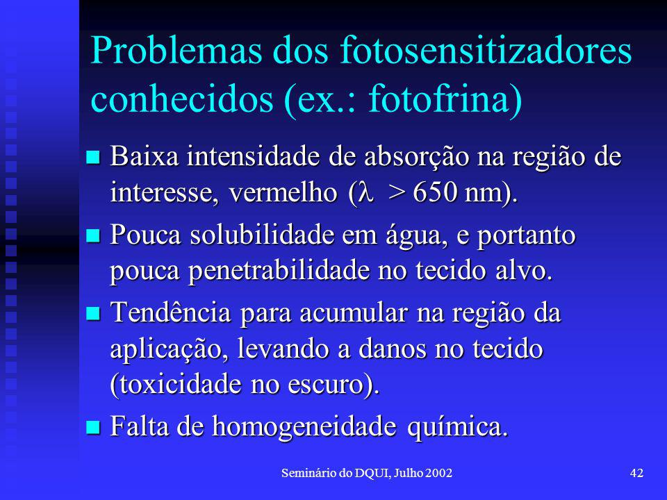 Problemas dos fotosensitizadores conhecidos (ex.: fotofrina)