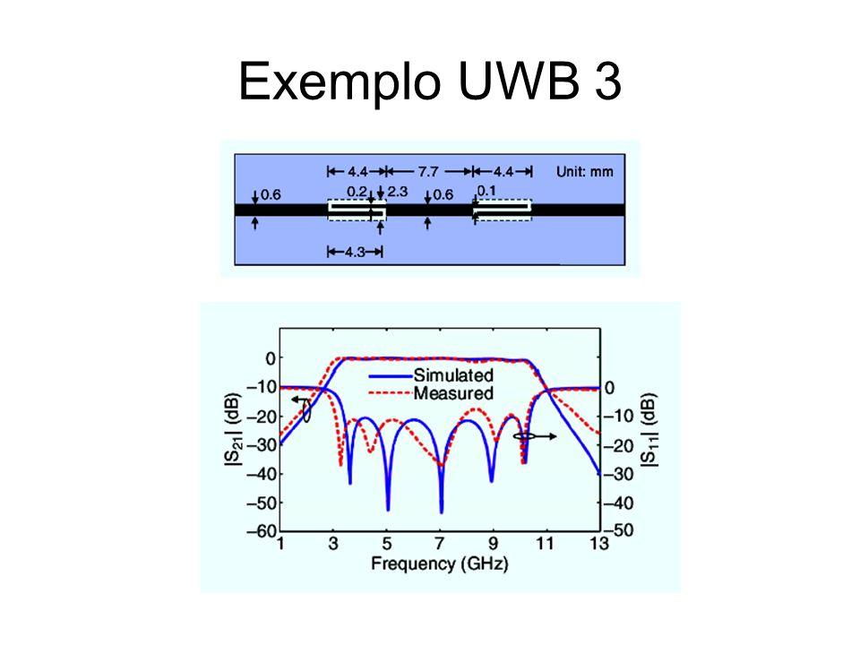 Exemplo UWB 3