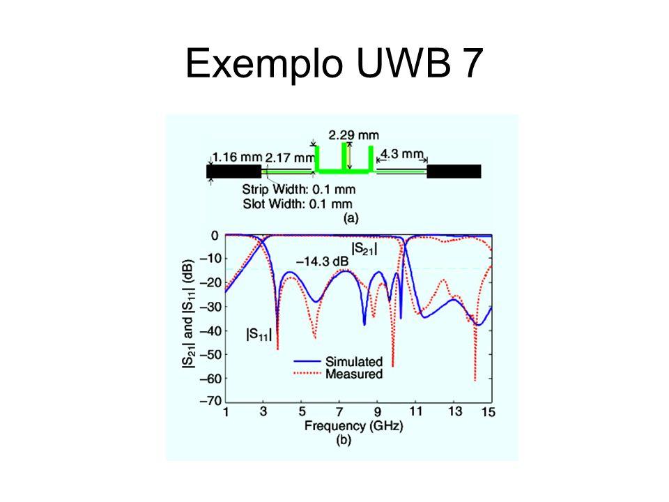 Exemplo UWB 7