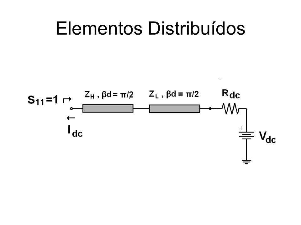 Elementos Distribuídos