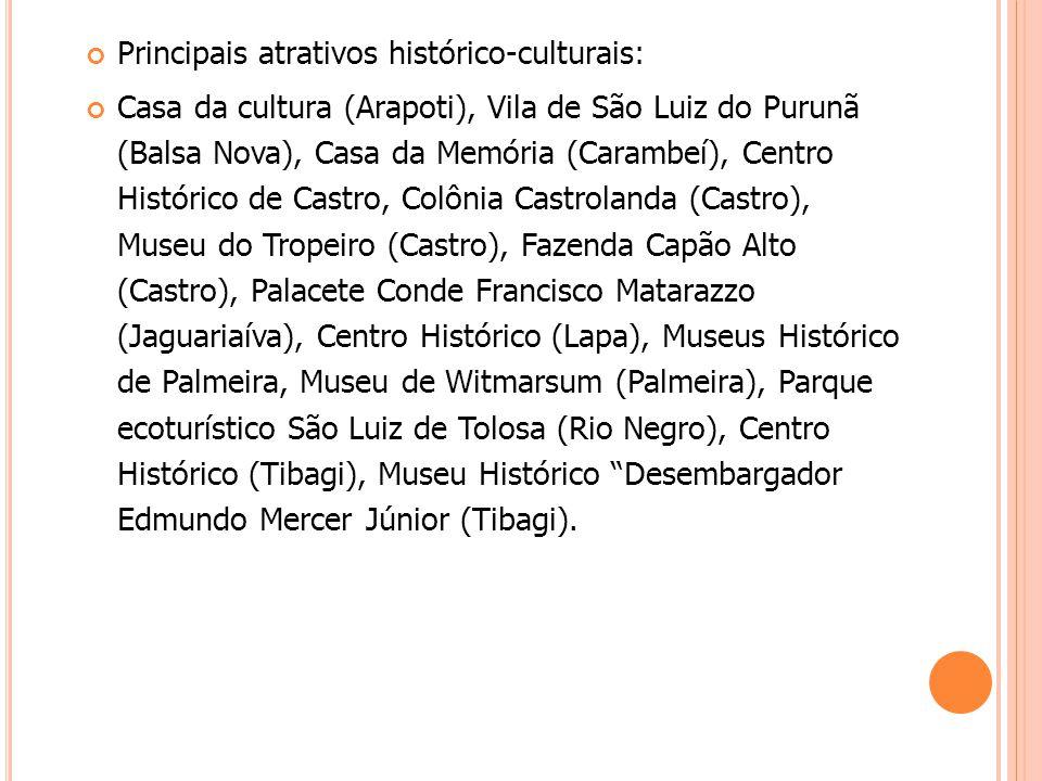 Principais atrativos histórico-culturais: