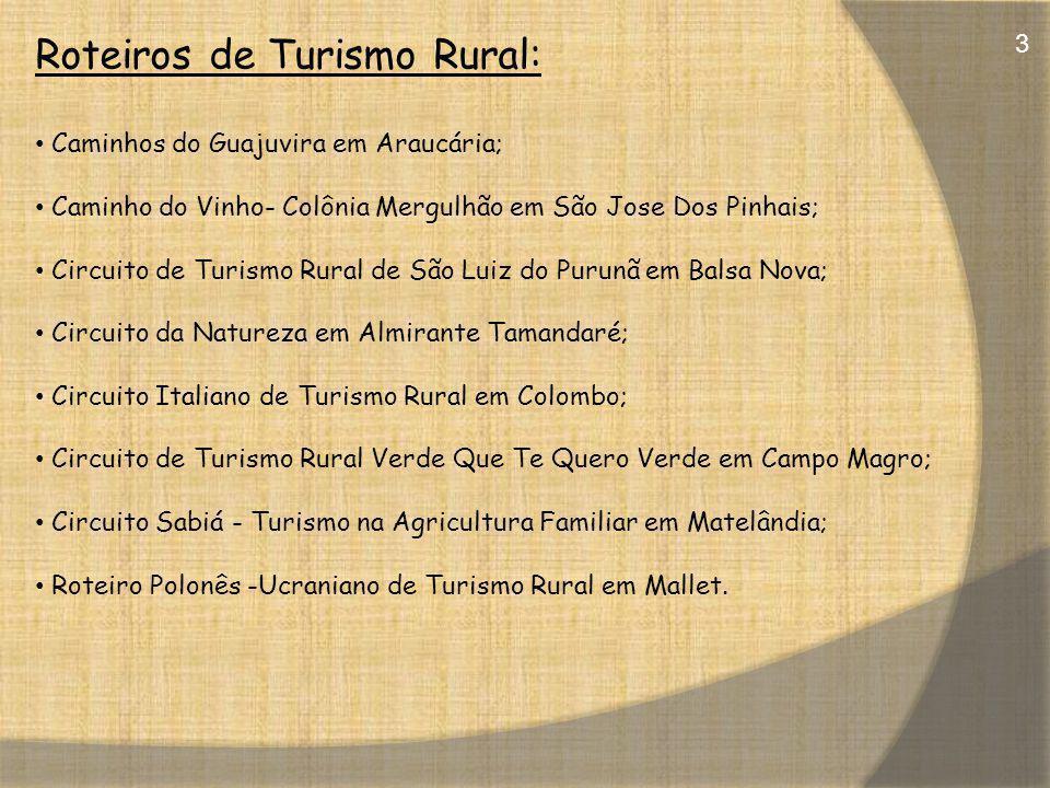 Roteiros de Turismo Rural: