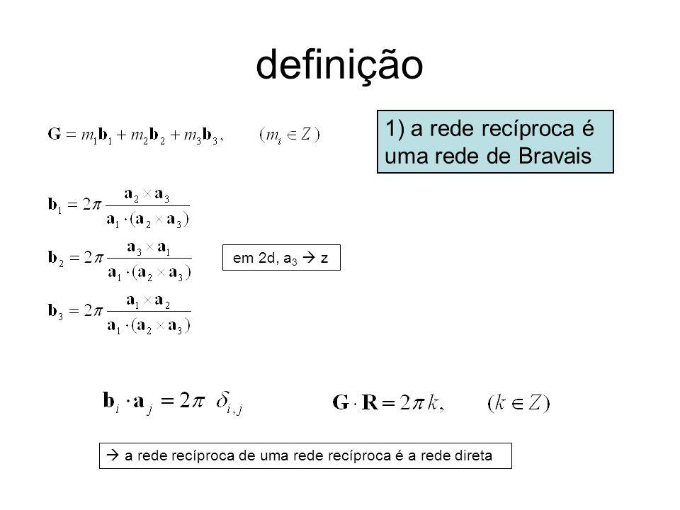 definição 1) a rede recíproca é uma rede de Bravais em 2d, a3  z