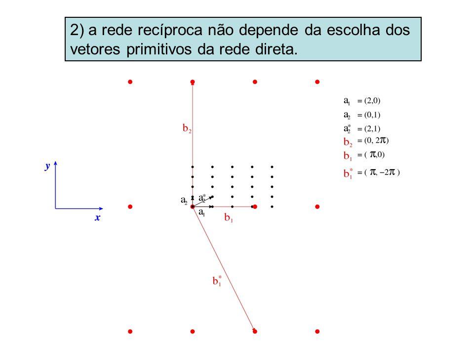 2) a rede recíproca não depende da escolha dos