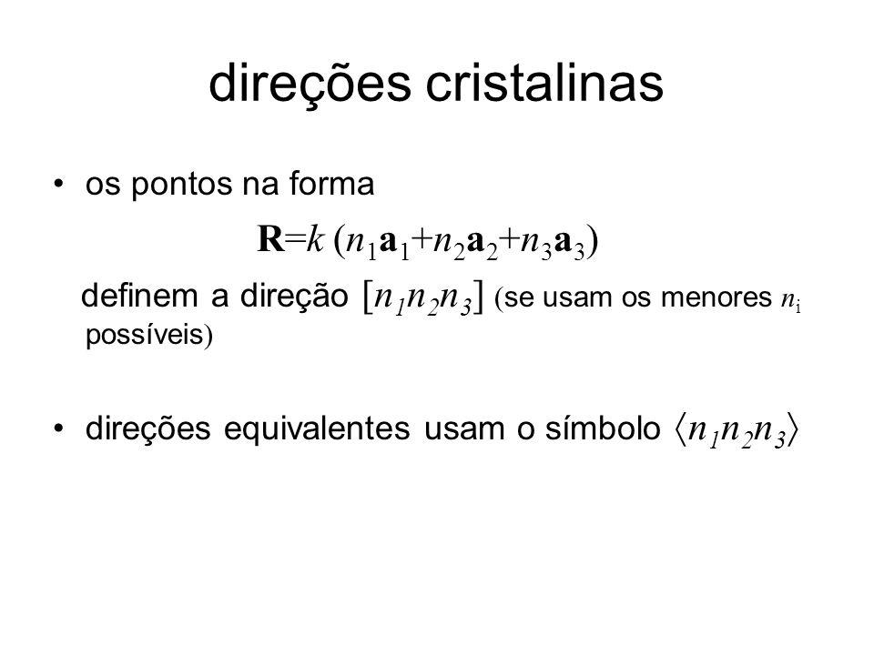 direções cristalinas R=k (n1a1+n2a2+n3a3) os pontos na forma