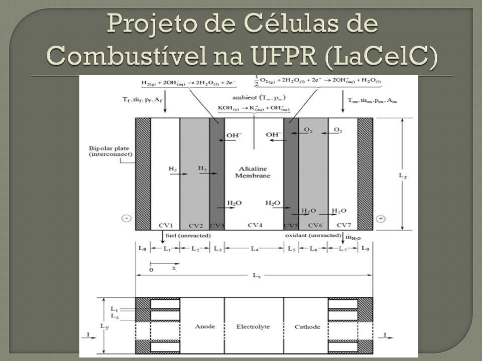 Projeto de Células de Combustível na UFPR (LaCelC)
