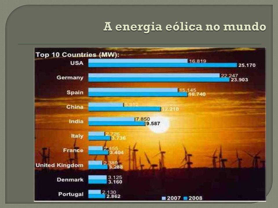 A energia eólica no mundo