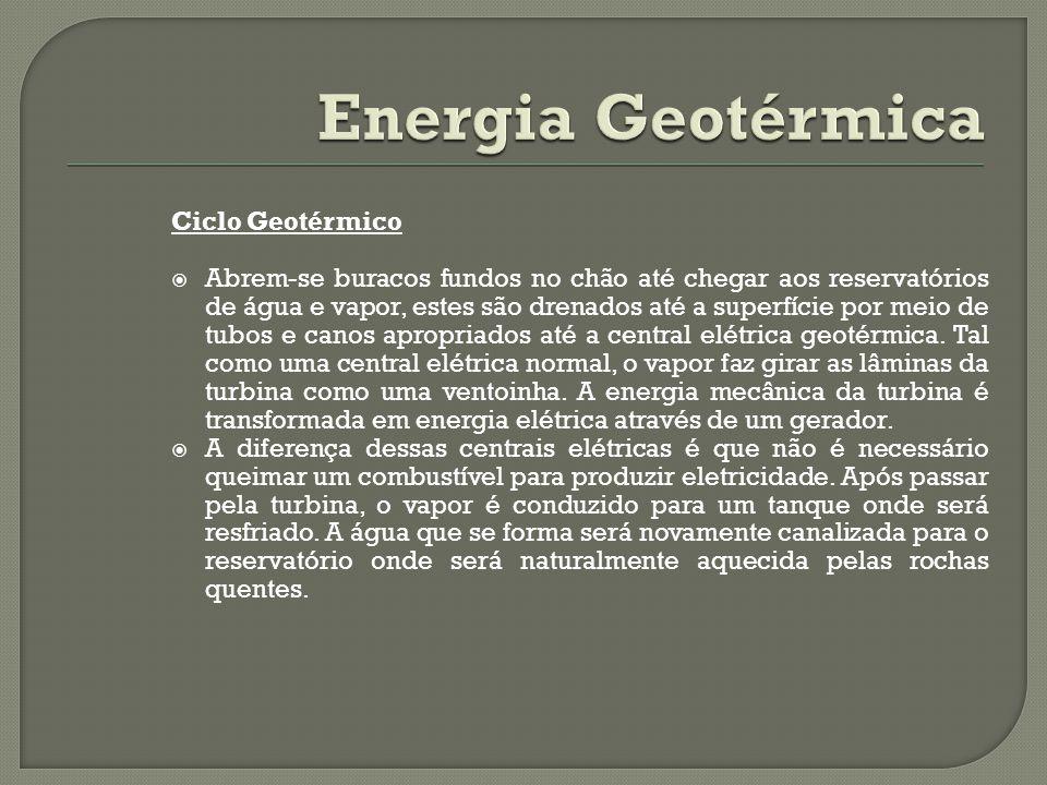 Energia Geotérmica Ciclo Geotérmico