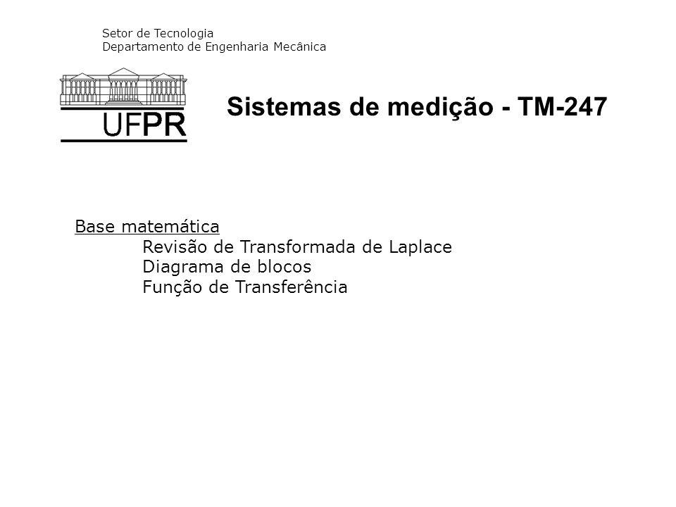 Sistemas de medição - TM-247