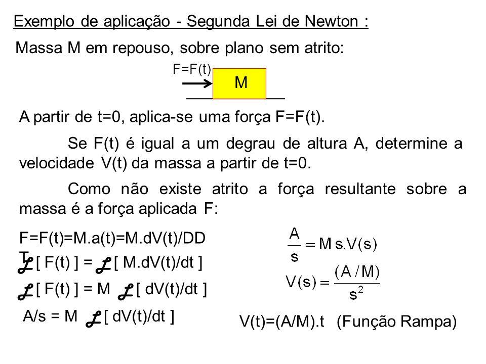 Exemplo de aplicação - Segunda Lei de Newton :