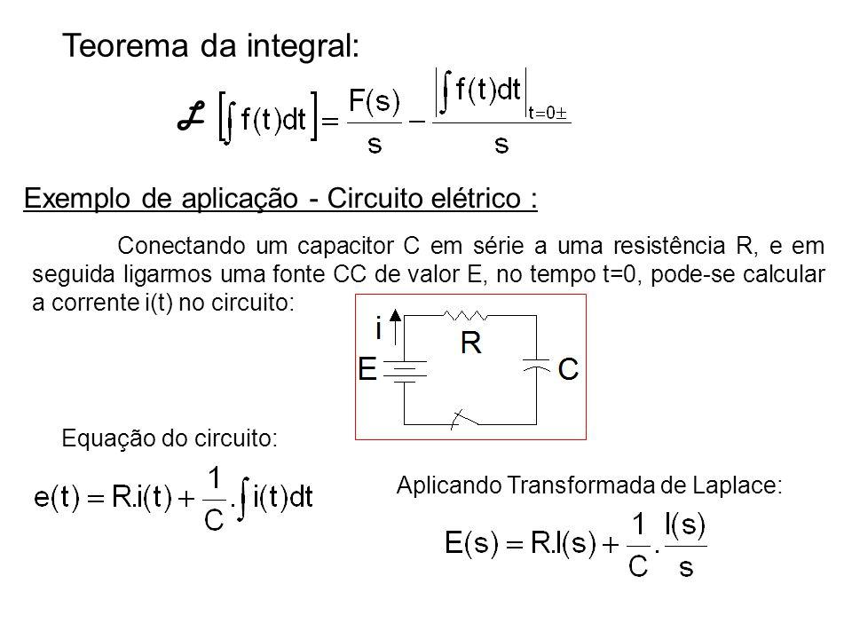 Teorema da integral: L Exemplo de aplicação - Circuito elétrico :