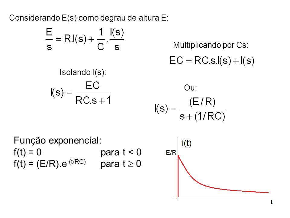 f(t) = (E/R).e-(t/RC) para t  0