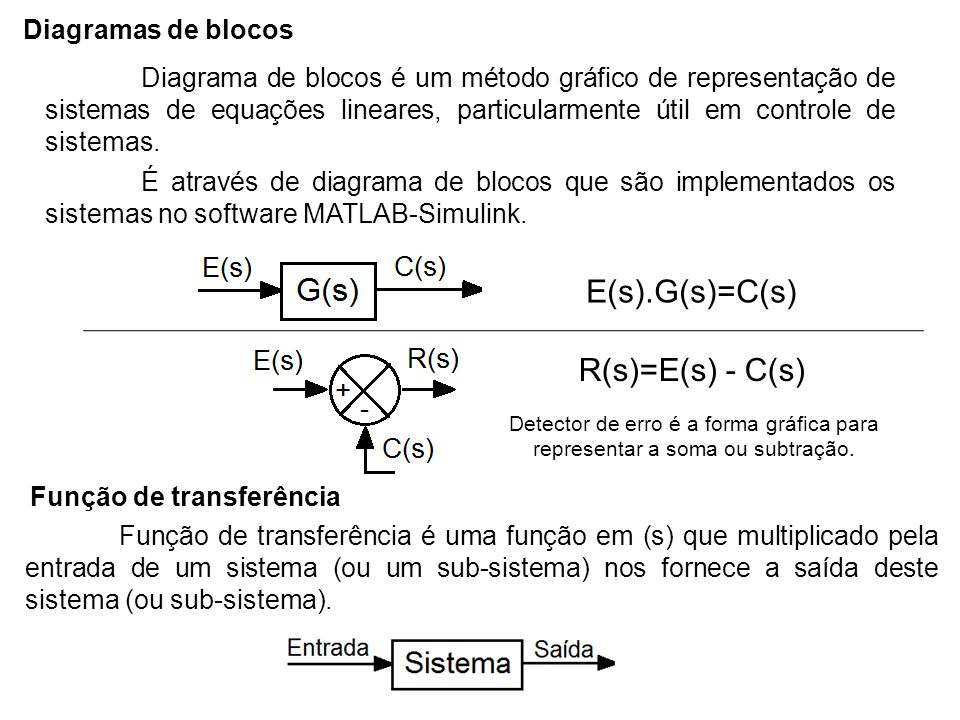 E(s).G(s)=C(s) R(s)=E(s) - C(s) Diagramas de blocos