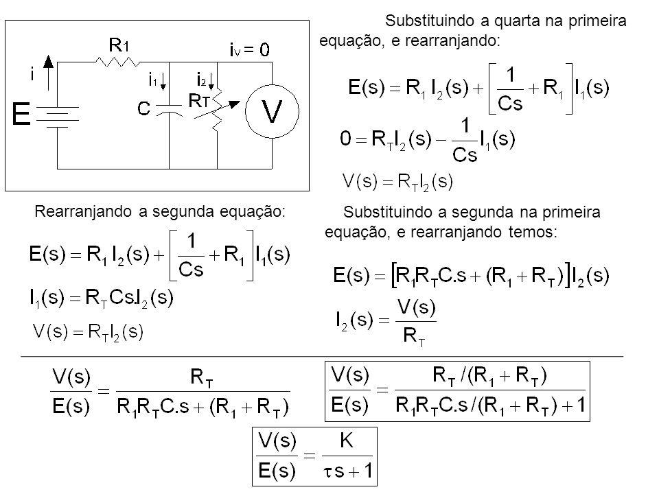 Substituindo a quarta na primeira equação, e rearranjando: