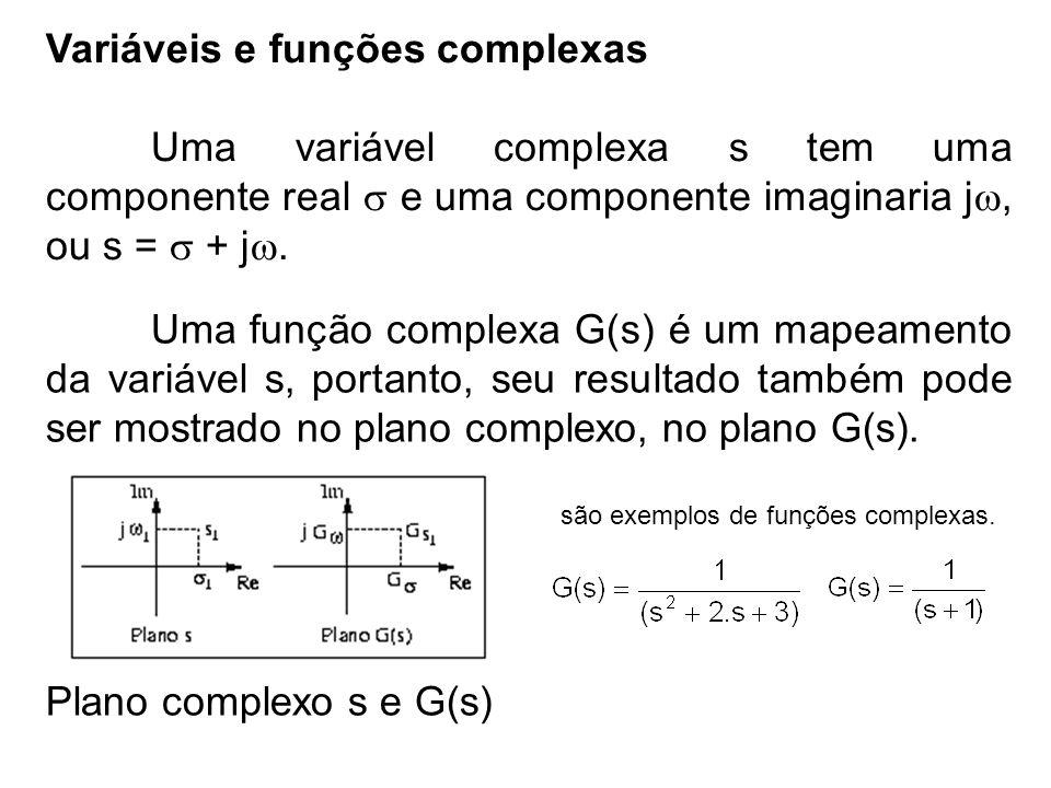 Variáveis e funções complexas