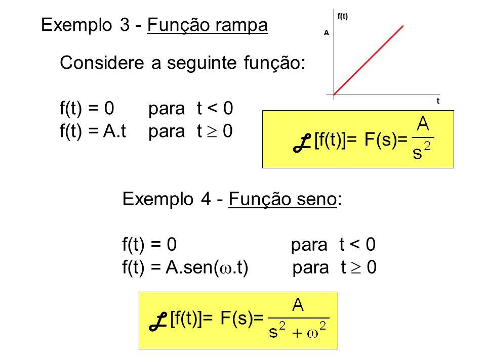 Exemplo 3 - Função rampa Considere a seguinte função: f(t) = 0 para t < 0. f(t) = A.t para t  0.