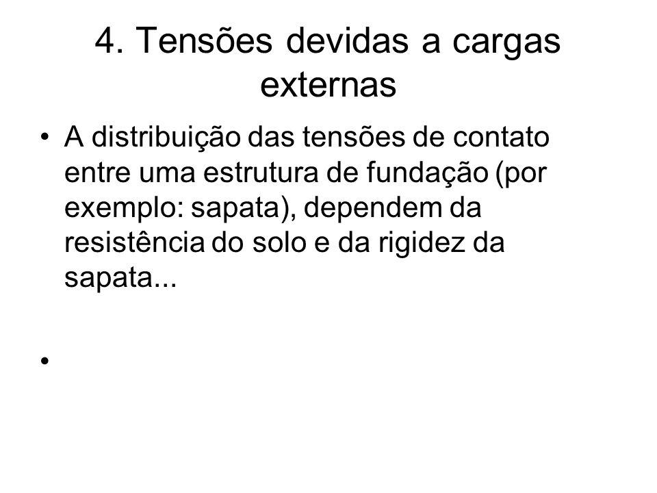 4. Tensões devidas a cargas externas