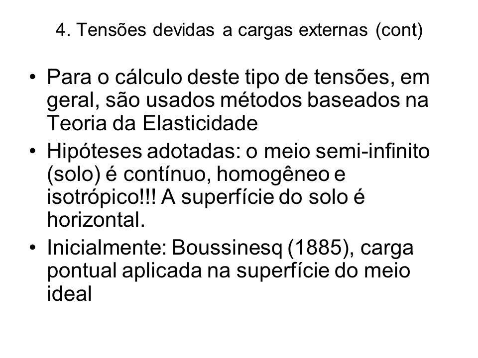 4. Tensões devidas a cargas externas (cont)