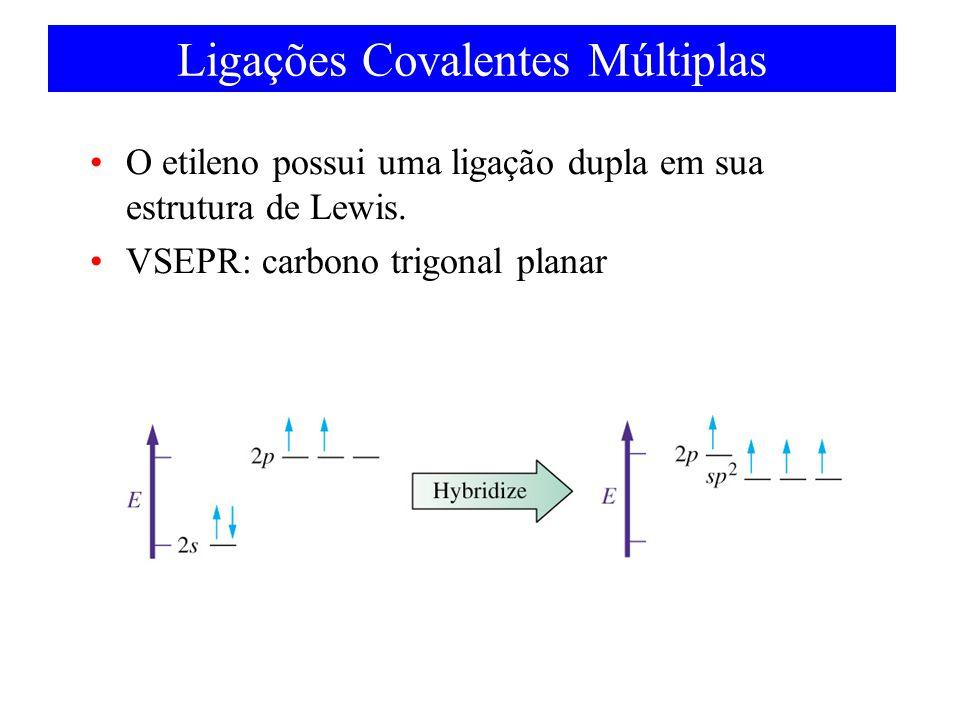 Ligações Covalentes Múltiplas