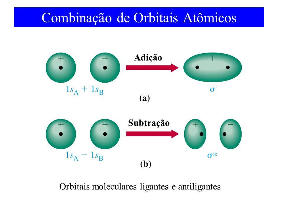 Combinação de Orbitais Atômicos