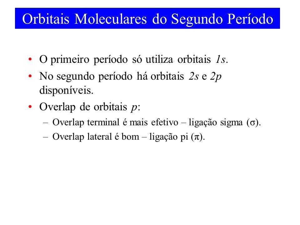 Orbitais Moleculares do Segundo Período