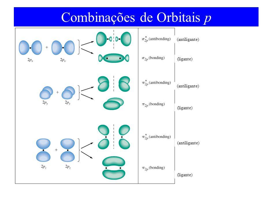 Combinações de Orbitais p
