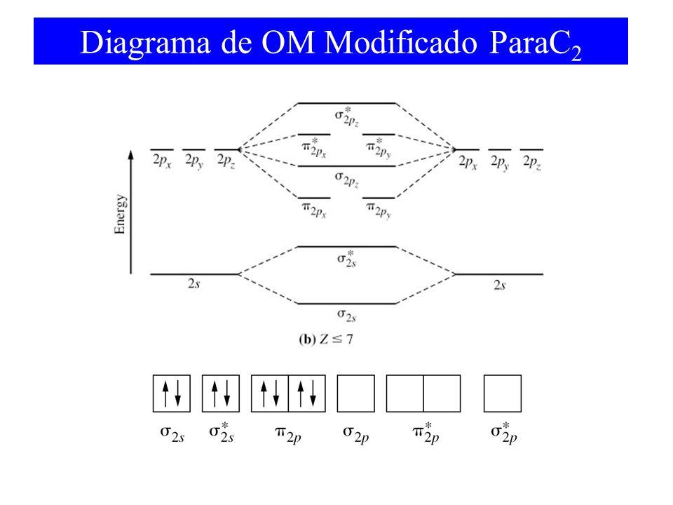 Diagrama de OM Modificado ParaC2