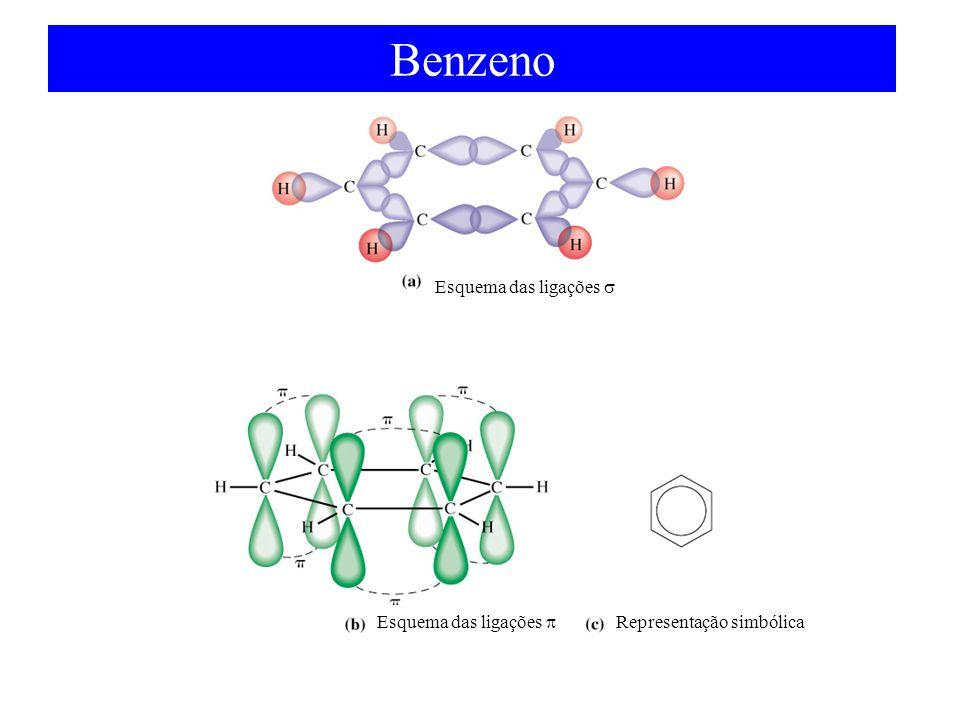 Benzeno Esquema das ligações  Esquema das ligações 