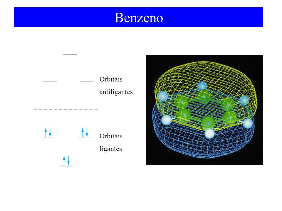 Benzeno Orbitais antiligantes ligantes