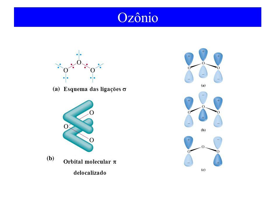 Ozônio Esquema das ligações  Orbital molecular  delocalizado