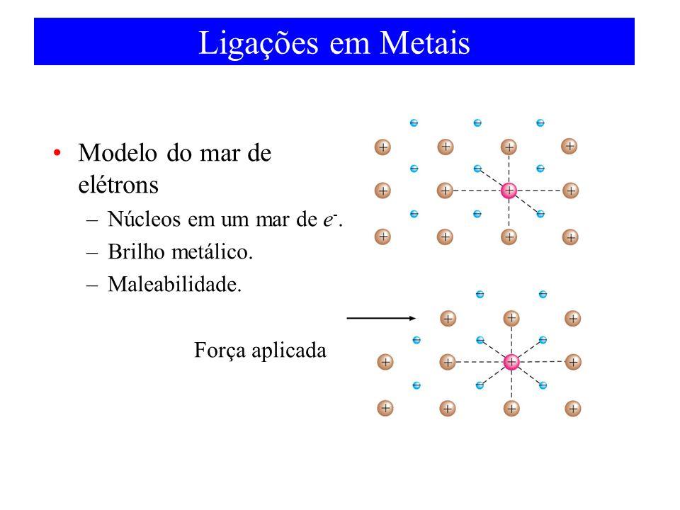 Ligações em Metais Modelo do mar de elétrons Núcleos em um mar de e-.