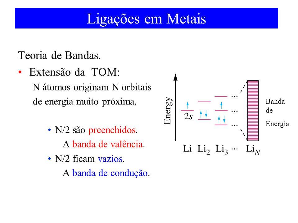 Ligações em Metais Teoria de Bandas. Extensão da TOM: