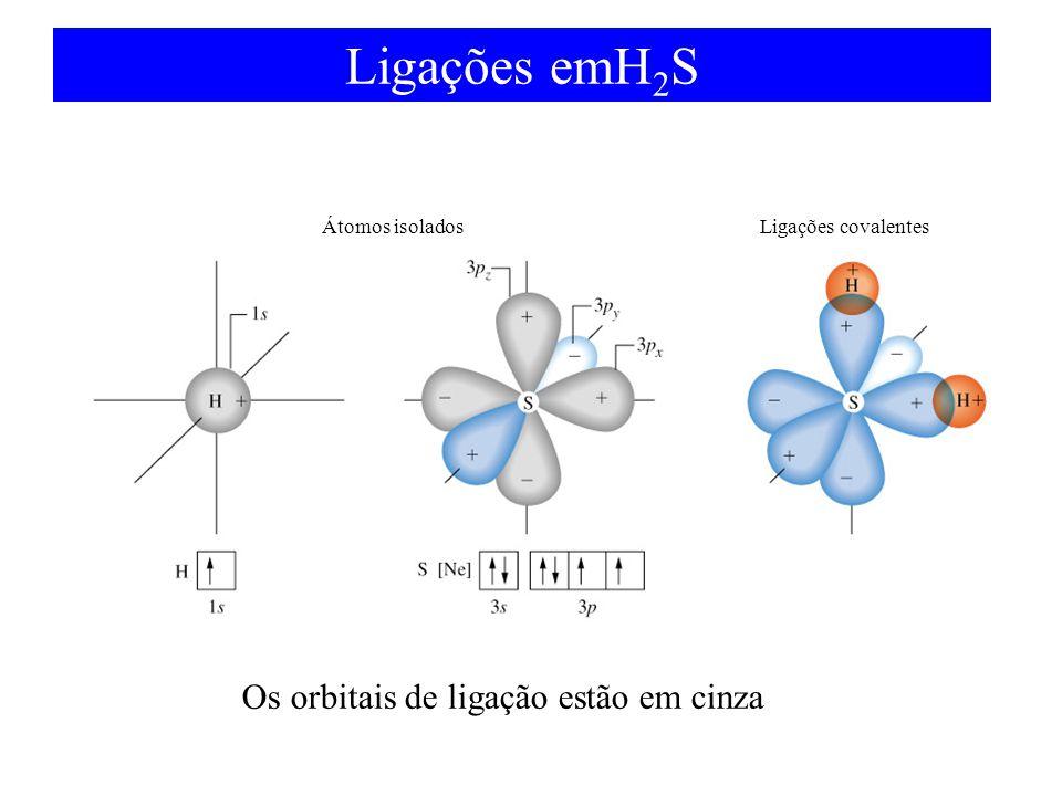 Ligações emH2S Os orbitais de ligação estão em cinza Átomos isolados