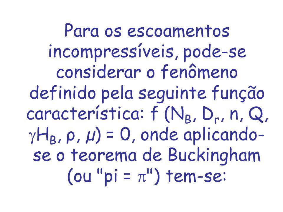 Para os escoamentos incompressíveis, pode-se considerar o fenômeno definido pela seguinte função característica: f (NB, Dr, n, Q, gHB, ρ, µ) = 0, onde aplicando-se o teorema de Buckingham (ou pi = p ) tem-se: