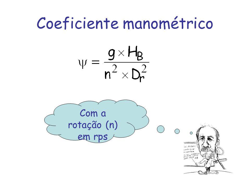 Coeficiente manométrico