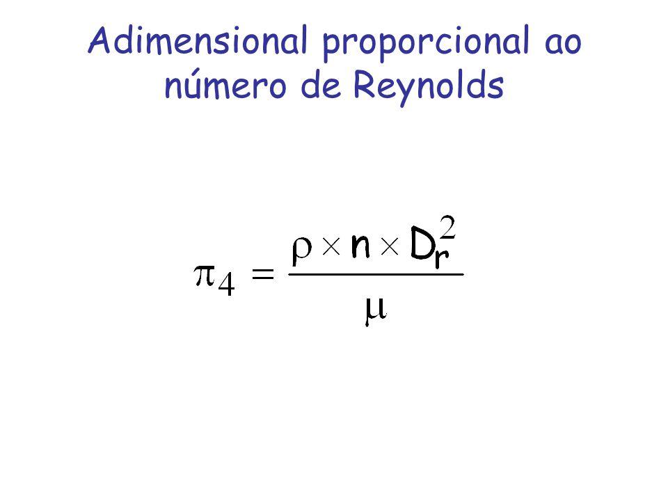 Adimensional proporcional ao número de Reynolds