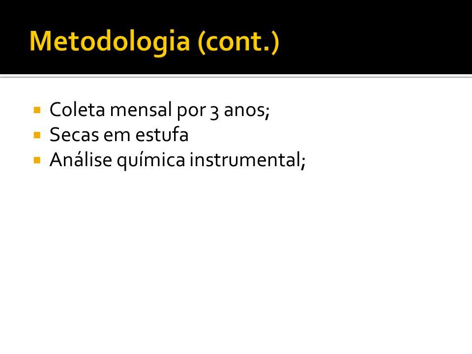 Metodologia (cont.) Coleta mensal por 3 anos; Secas em estufa