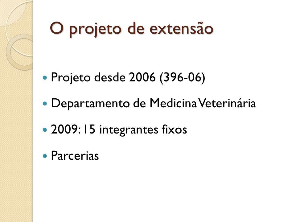 O projeto de extensão Projeto desde 2006 (396-06)