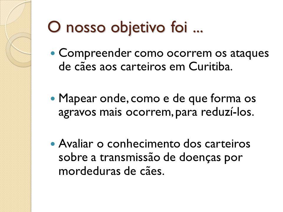 O nosso objetivo foi ... Compreender como ocorrem os ataques de cães aos carteiros em Curitiba.