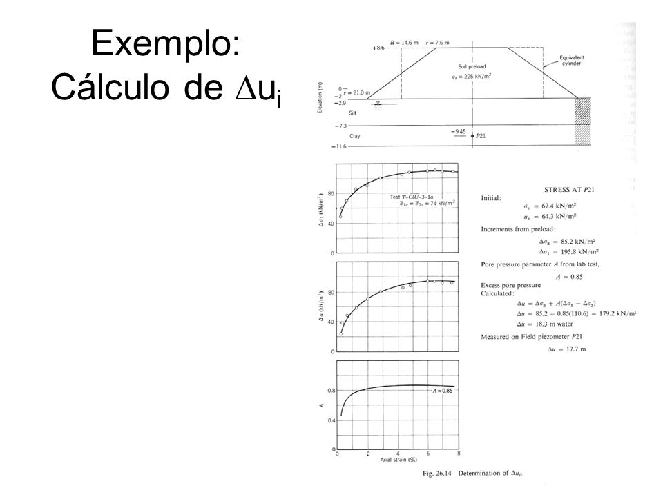 Exemplo: Cálculo de ui