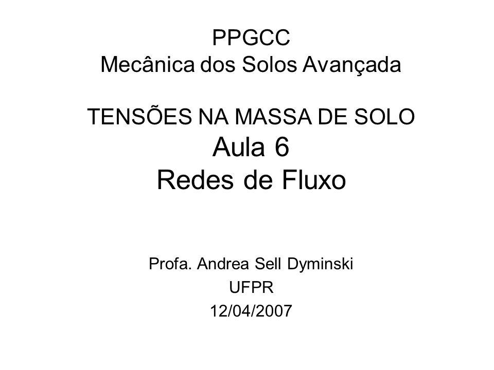 Profa. Andrea Sell Dyminski UFPR 12/04/2007