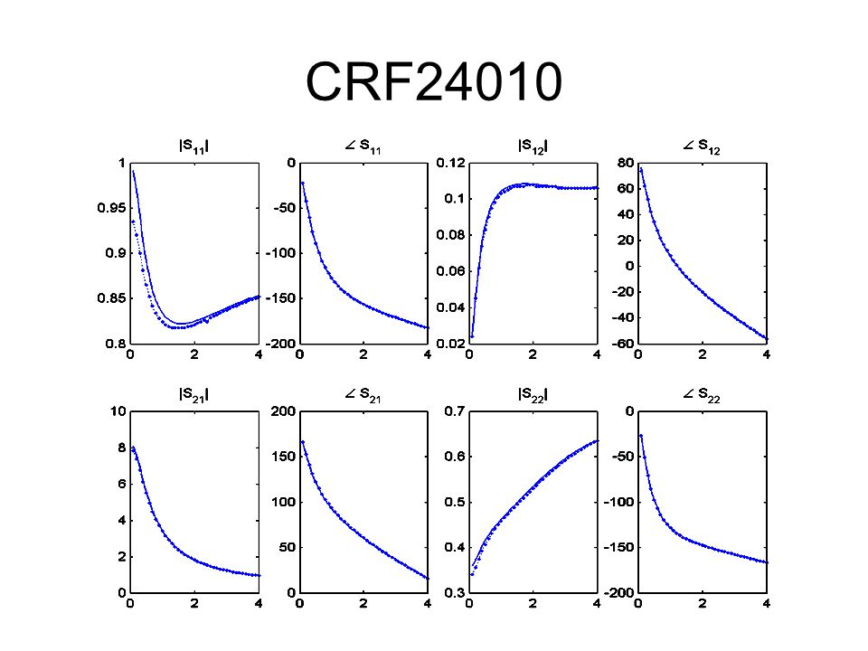 CRF24010