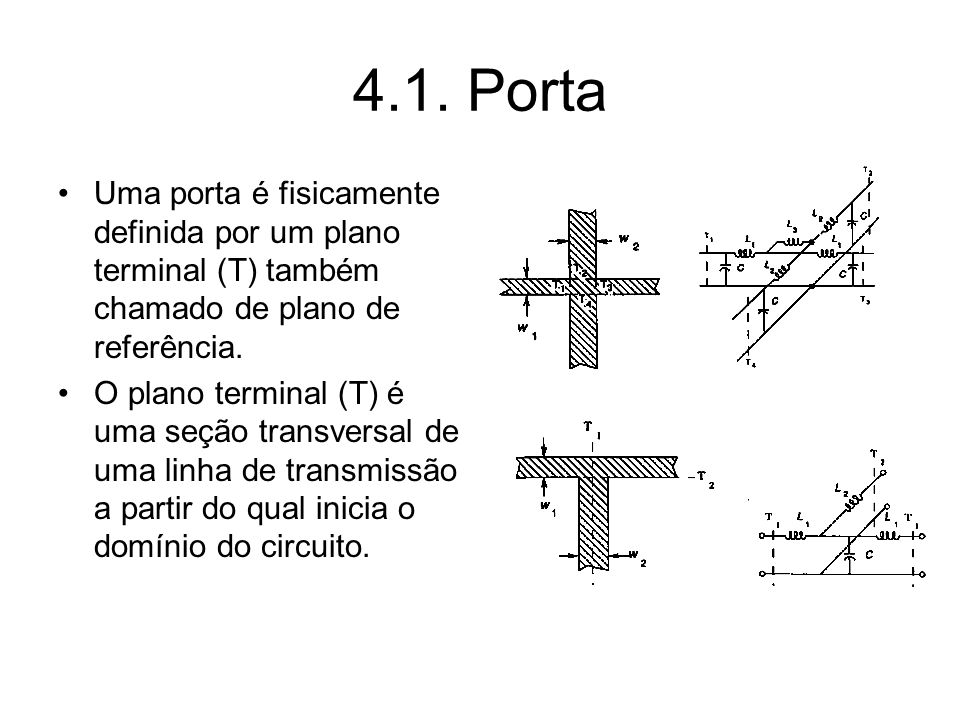 4.1. Porta Uma porta é fisicamente definida por um plano terminal (T) também chamado de plano de referência.