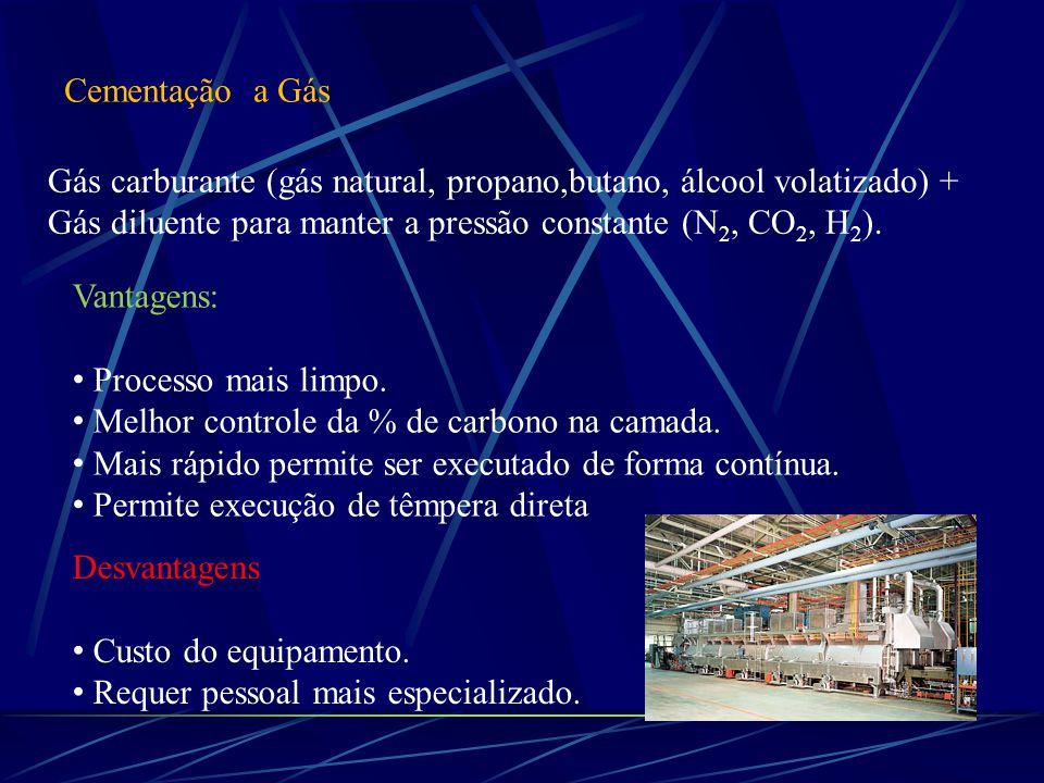 Cementação a Gás Gás carburante (gás natural, propano,butano, álcool volatizado) + Gás diluente para manter a pressão constante (N2, CO2, H2).