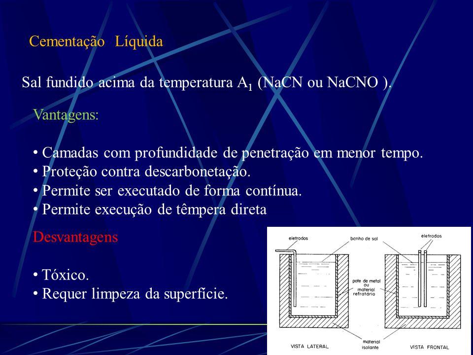 Cementação Líquida Sal fundido acima da temperatura A1 (NaCN ou NaCNO ). Vantagens: Camadas com profundidade de penetração em menor tempo.